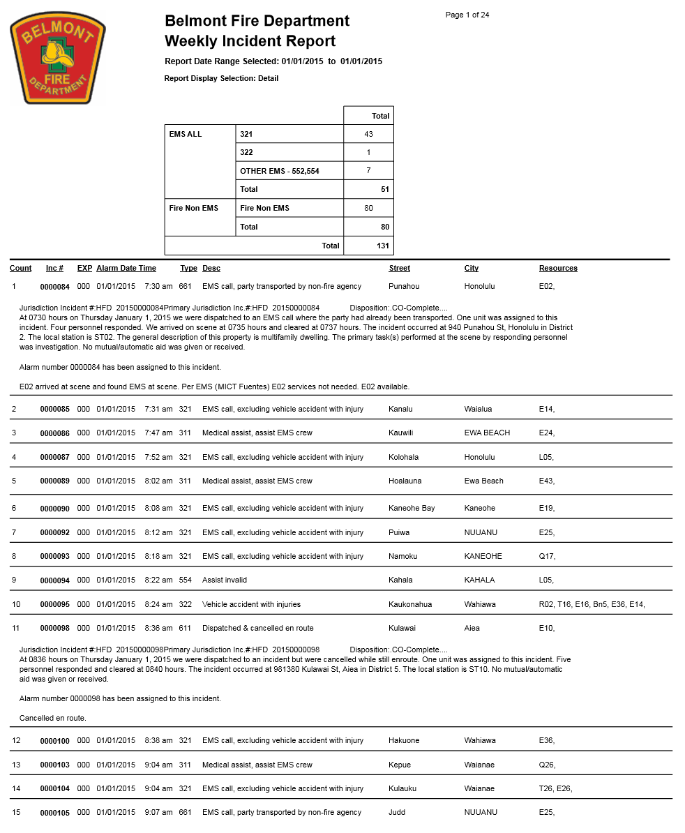 Incident Report Sample  Medical Incident Report Sample